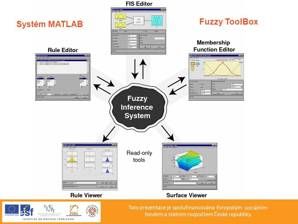 Fuzzy ToolBox Systém MATLAB