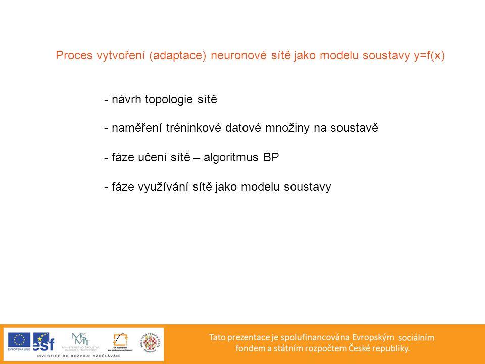 Proces vytvoření (adaptace) neuronové sítě jako modelu soustavy y=f(x)