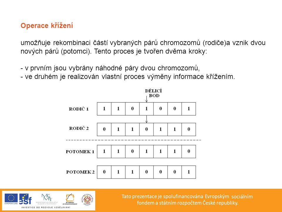 Operace křížení umožňuje rekombinaci částí vybraných párů chromozomů (rodiče)a vznik dvou.
