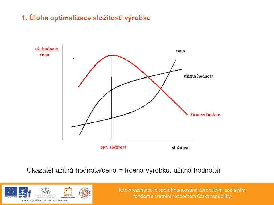 1. Úloha optimalizace složitosti výrobku