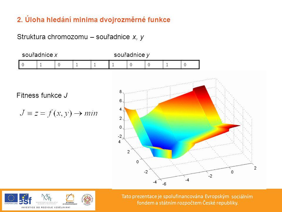 2. Úloha hledání minima dvojrozměrné funkce