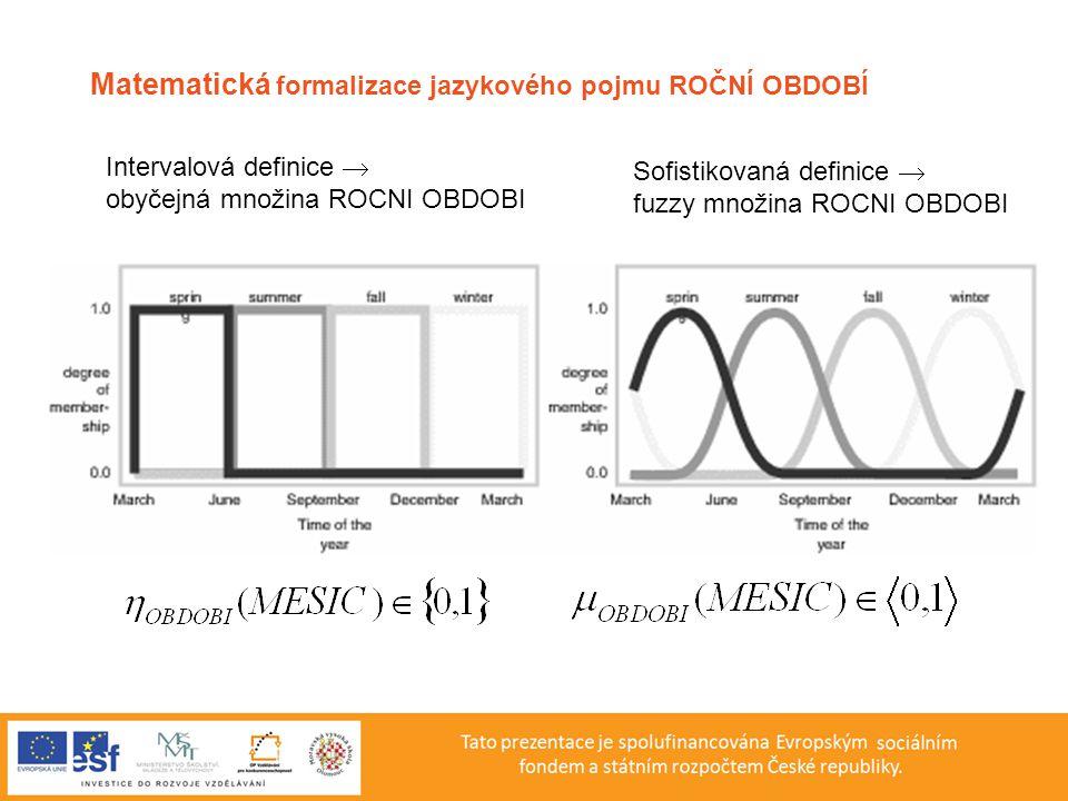 Matematická formalizace jazykového pojmu ROČNÍ OBDOBÍ