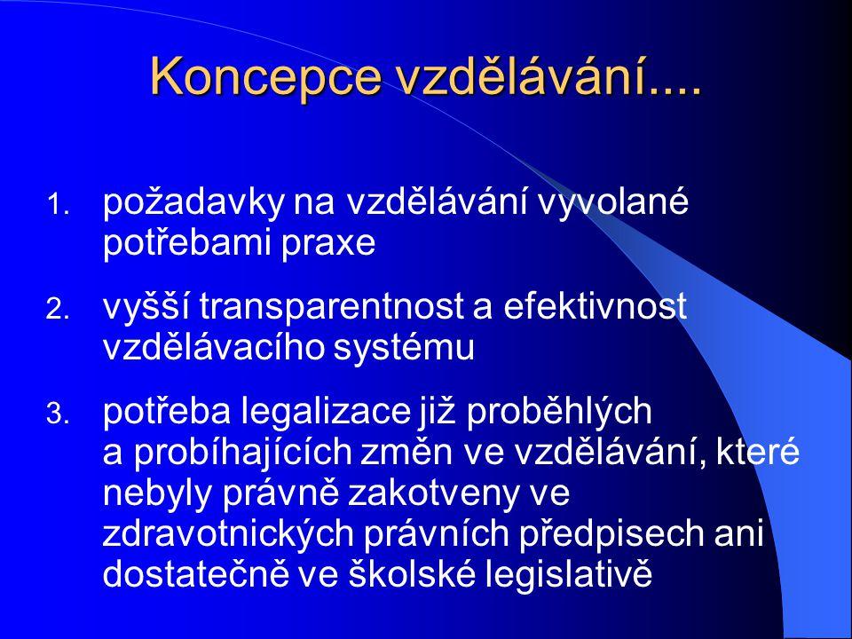 Koncepce vzdělávání.... požadavky na vzdělávání vyvolané potřebami praxe. vyšší transparentnost a efektivnost vzdělávacího systému.