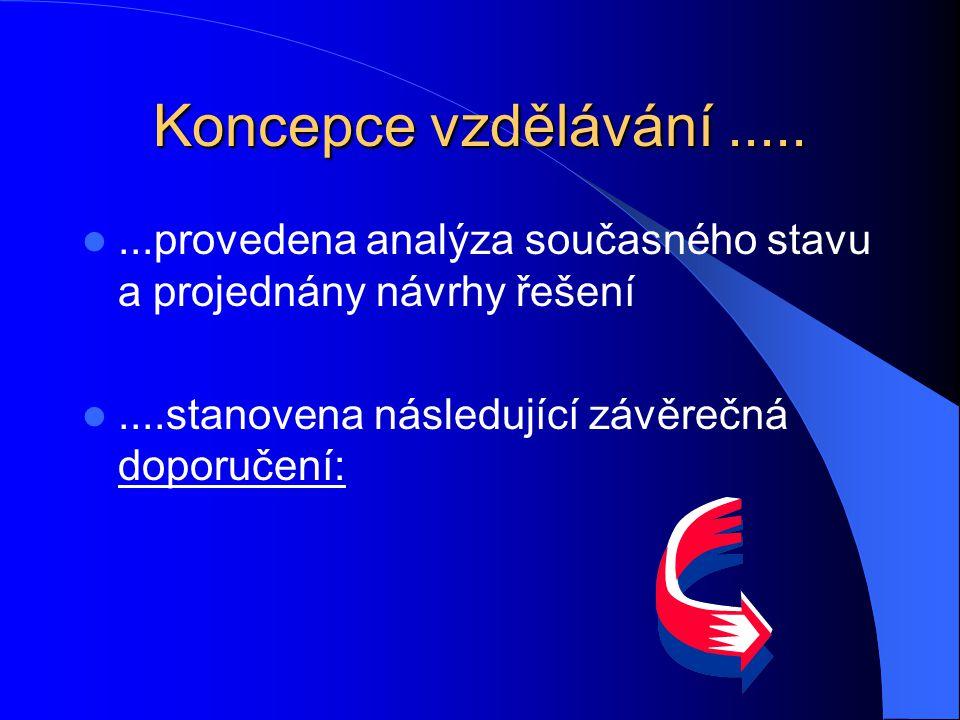 Koncepce vzdělávání ..... ...provedena analýza současného stavu a projednány návrhy řešení.