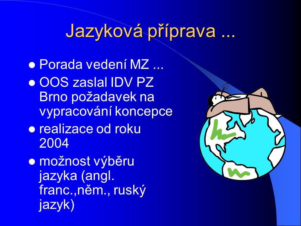 Jazyková příprava ... Porada vedení MZ ...