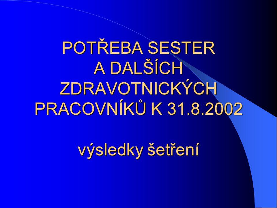 POTŘEBA SESTER A DALŠÍCH ZDRAVOTNICKÝCH PRACOVNÍKŮ K 31. 8