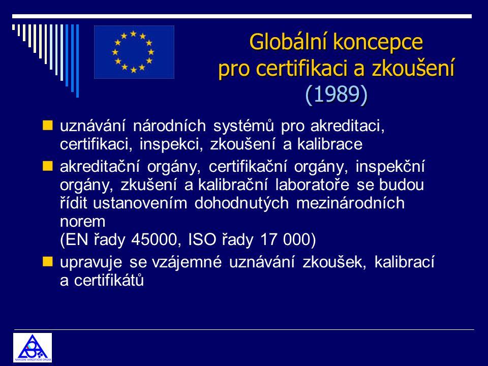 Globální koncepce pro certifikaci a zkoušení (1989)