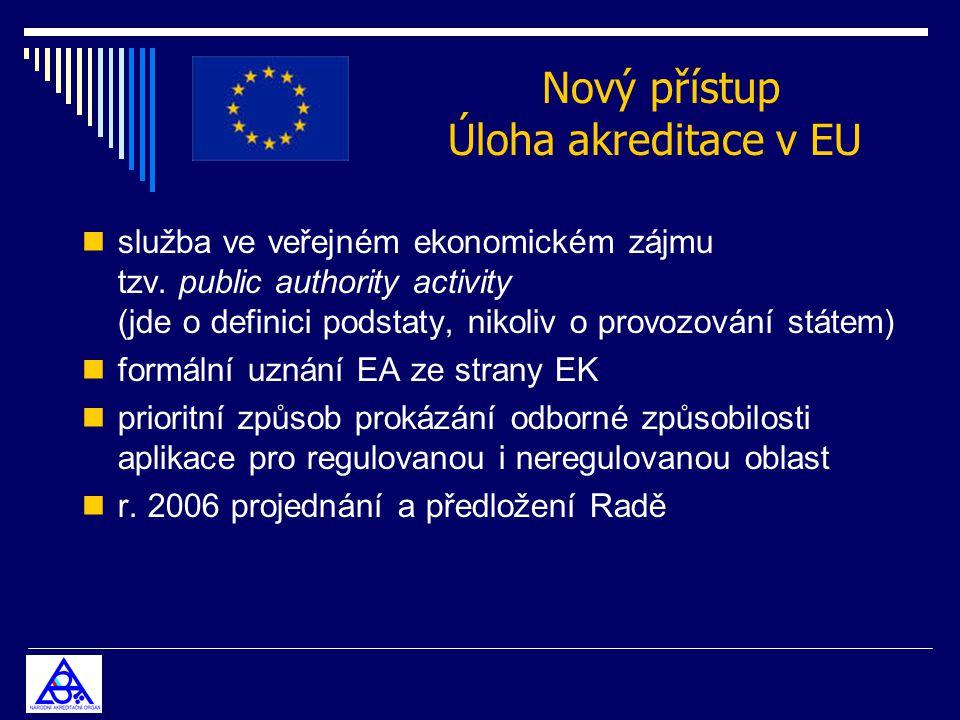 Nový přístup Úloha akreditace v EU