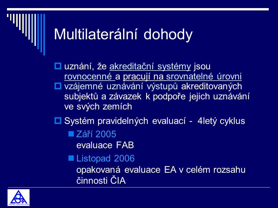 Multilaterální dohody