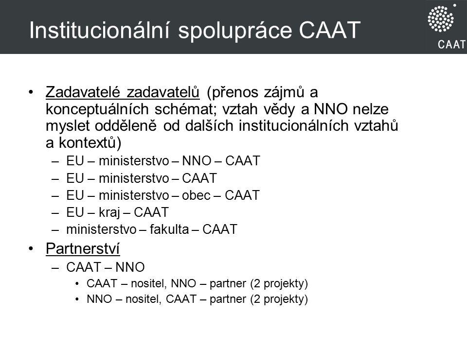 Institucionální spolupráce CAAT