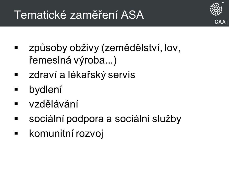 Tematické zaměření ASA
