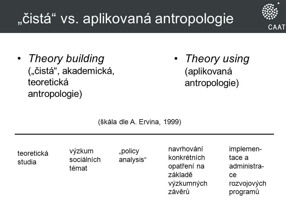 """""""čistá vs. aplikovaná antropologie"""