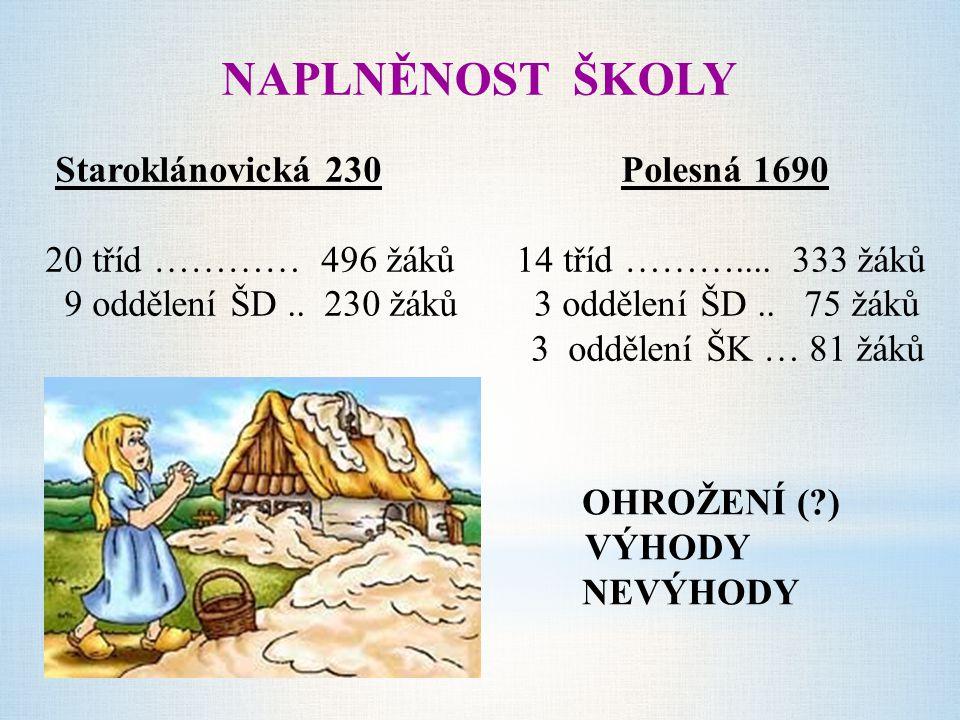 NAPLNĚNOST ŠKOLY Staroklánovická 230 Polesná 1690
