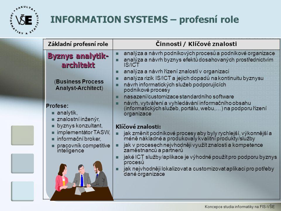INFORMATION SYSTEMS – profesní role