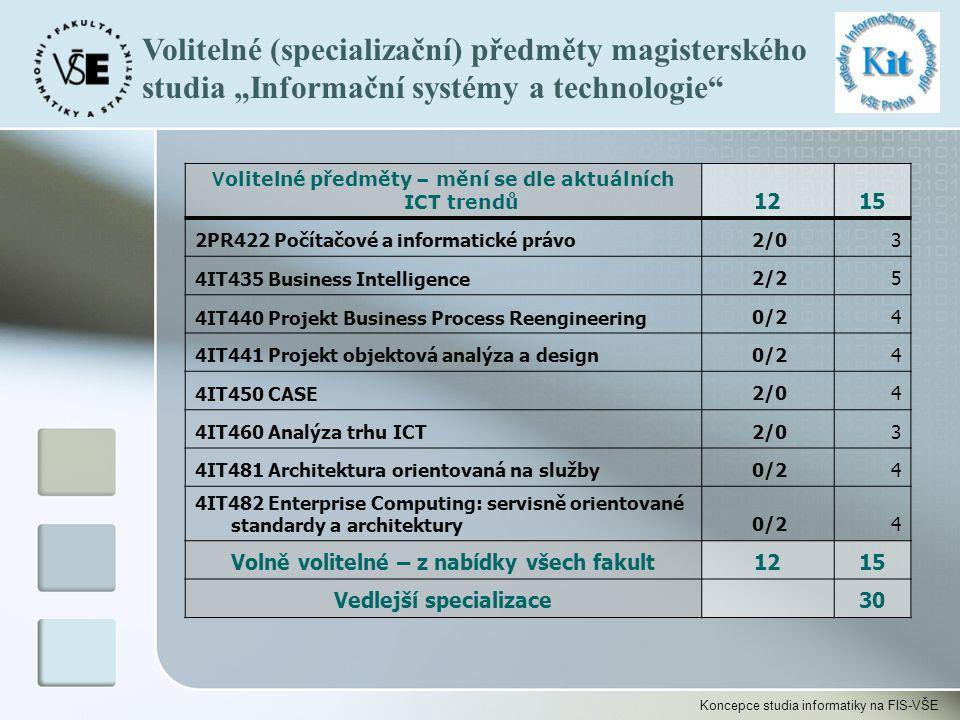 """Volitelné (specializační) předměty magisterského studia """"Informační systémy a technologie"""