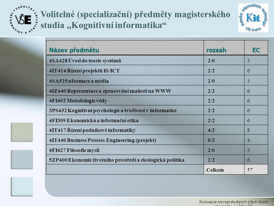 Koncepce rozvoje studijních plánů oboru informatika na FIS-VŠE