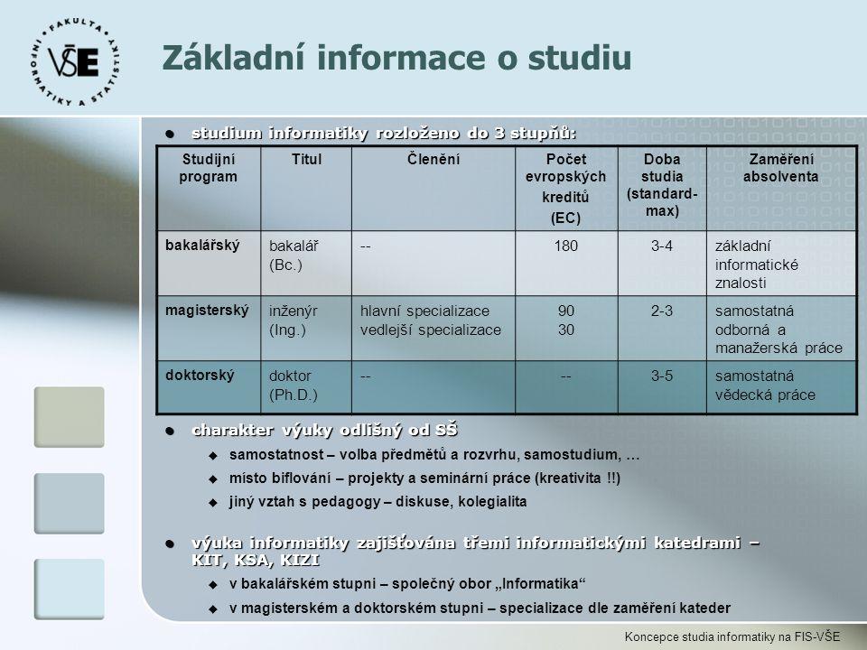 Doba studia (standard-max)