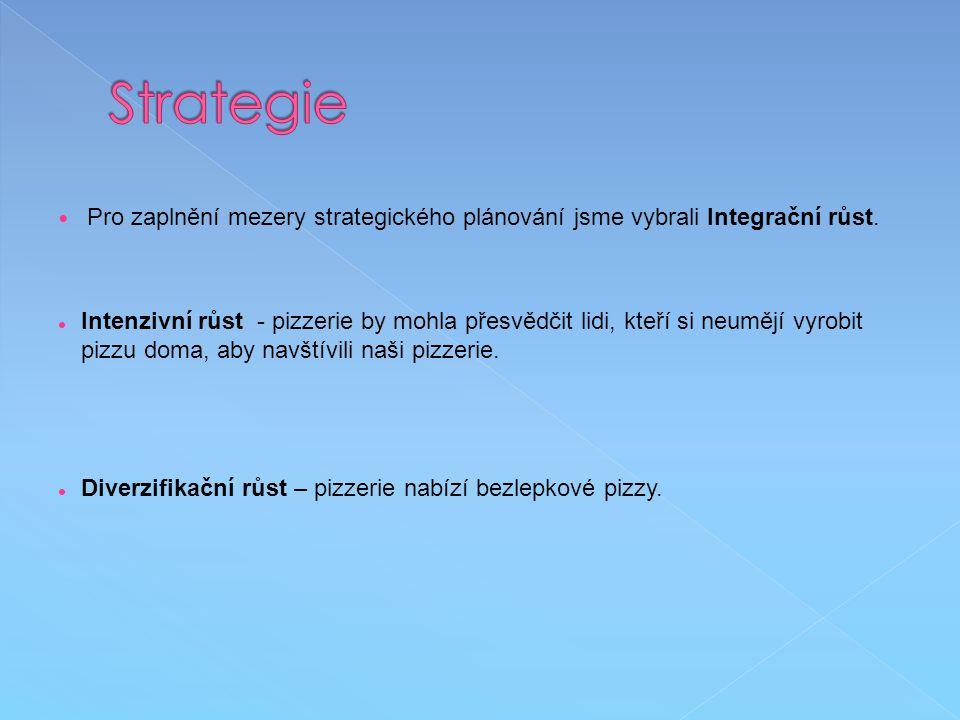 Strategie Pro zaplnění mezery strategického plánování jsme vybrali Integrační růst.