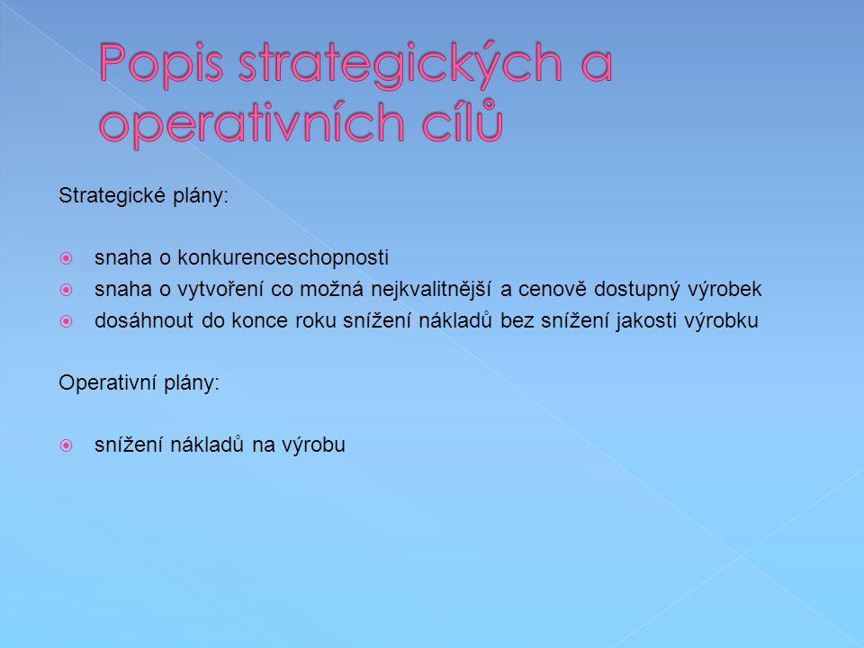 Popis strategických a operativních cílů