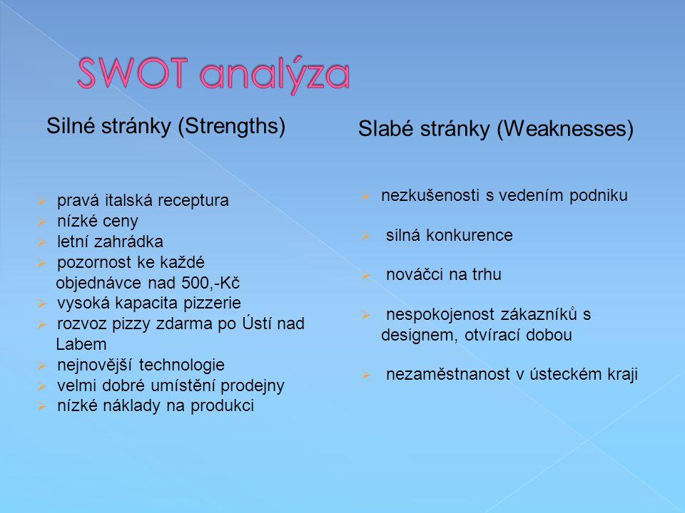SWOT analýza Silné stránky (Strengths) Slabé stránky (Weaknesses)