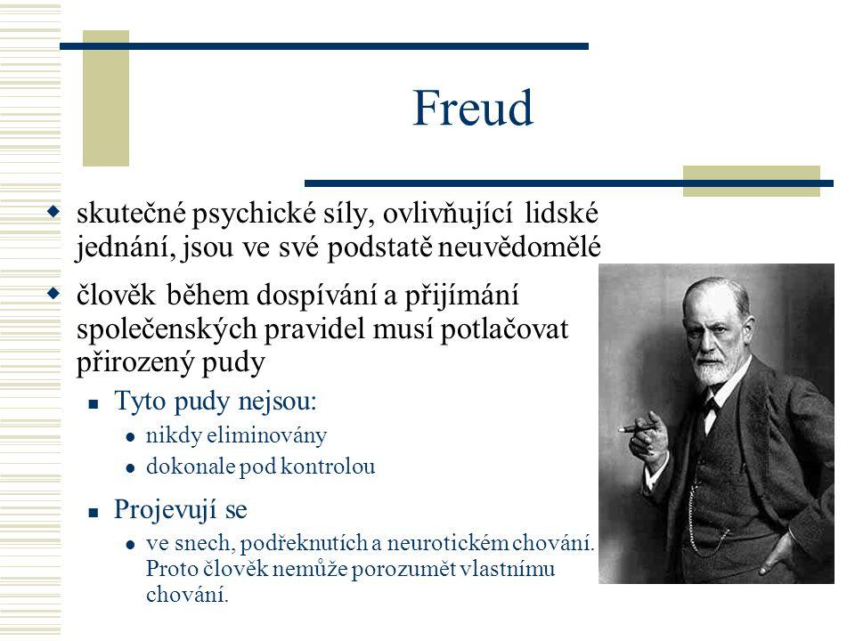 Freud skutečné psychické síly, ovlivňující lidské jednání, jsou ve své podstatě neuvědomělé.