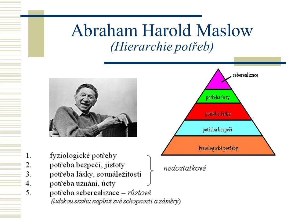 Abraham Harold Maslow (Hierarchie potřeb)