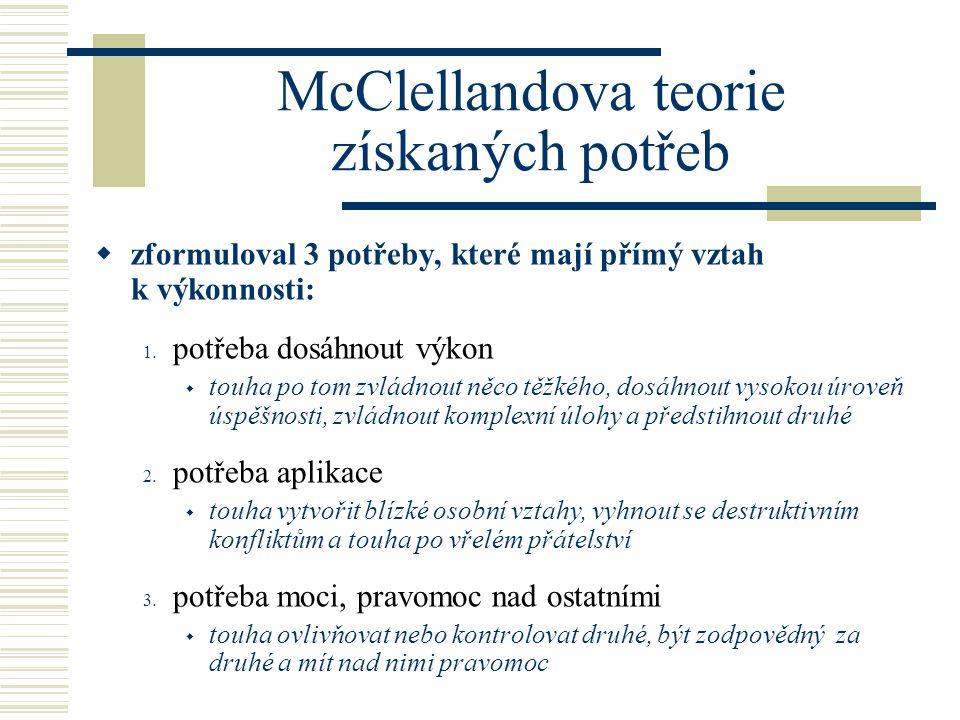McClellandova teorie získaných potřeb