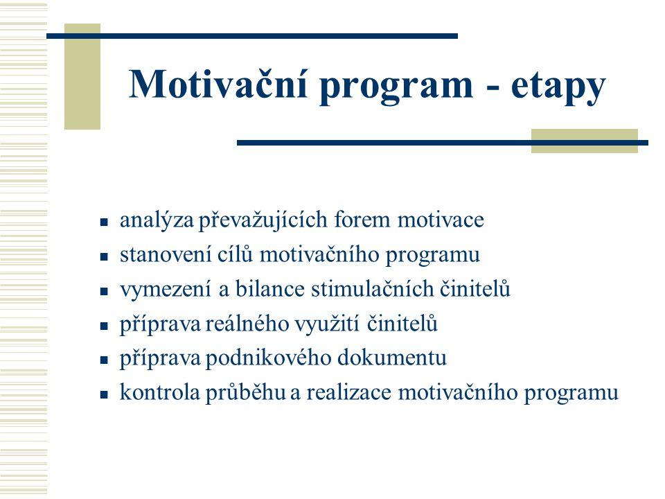 Motivační program - etapy