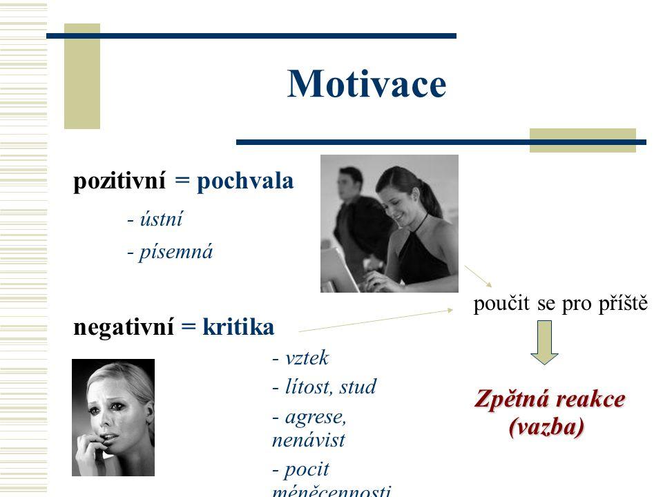 Motivace pozitivní = pochvala - ústní negativní = kritika