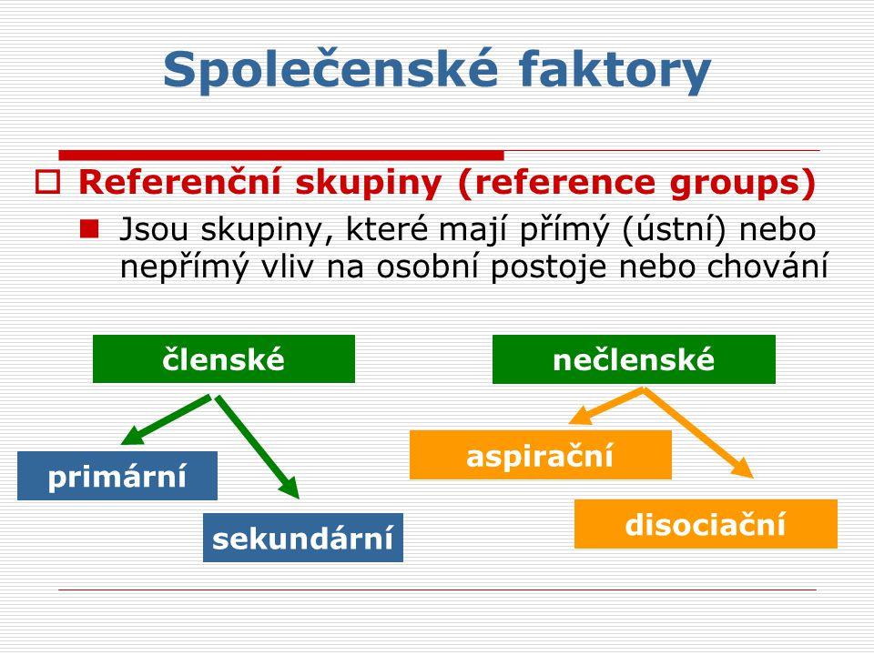 Společenské faktory Referenční skupiny (reference groups)