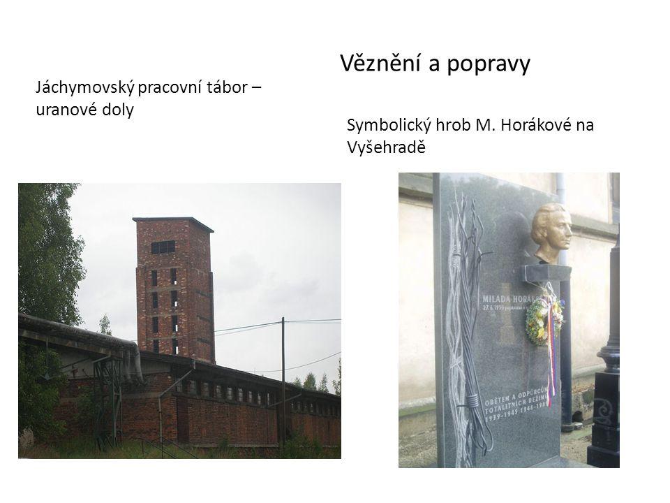 Věznění a popravy Jáchymovský pracovní tábor – uranové doly