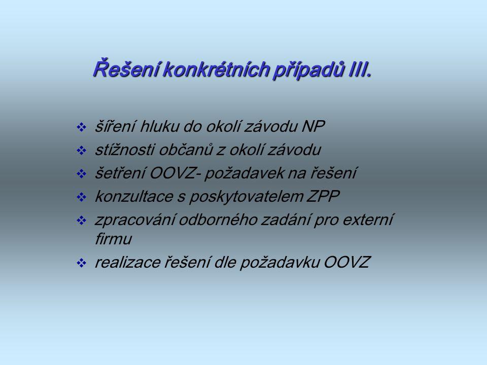 Řešení konkrétních případů III.