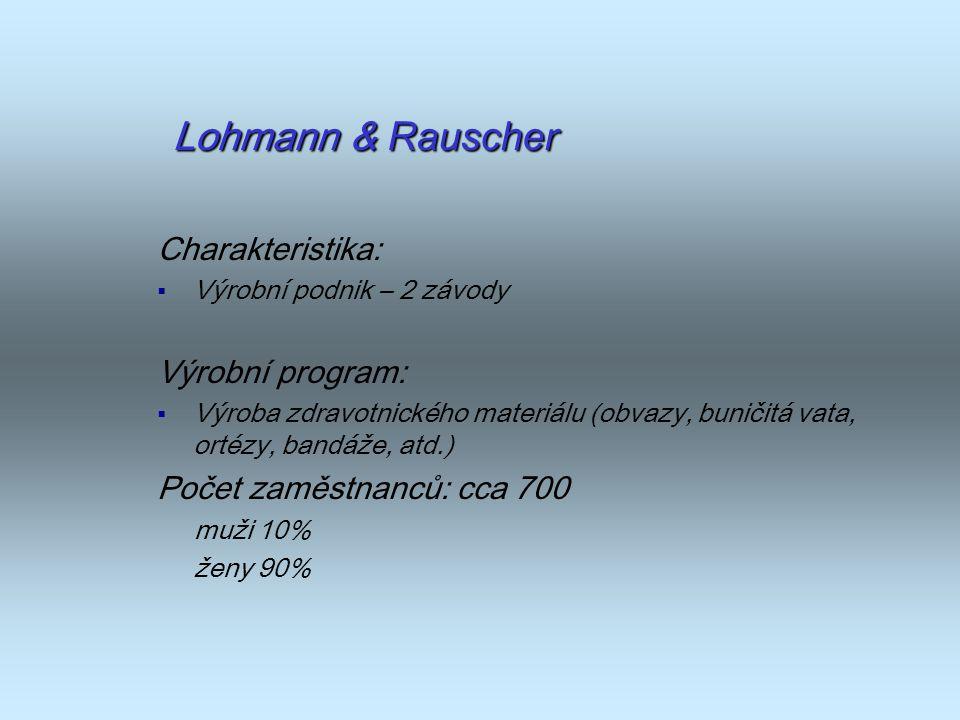 Lohmann & Rauscher Charakteristika: Výrobní program: