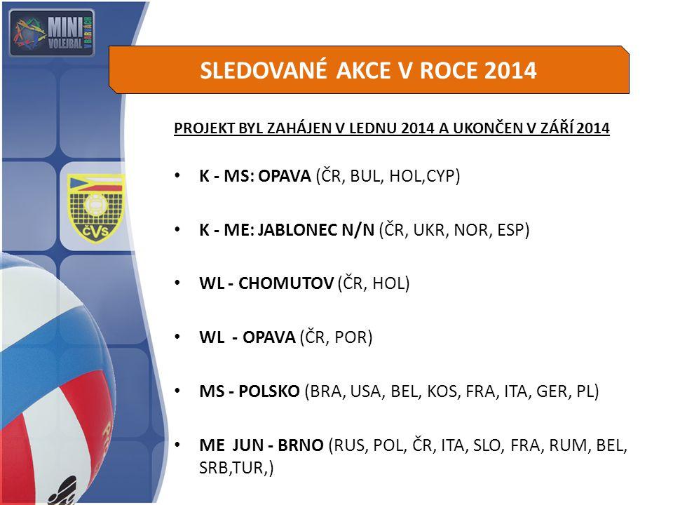 SLEDOVANÉ AKCE V ROCE 2014 K - MS: OPAVA (ČR, BUL, HOL,CYP)