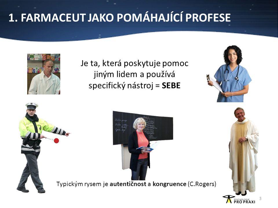 1. FARMACEUT JAKO Pomáhající profese