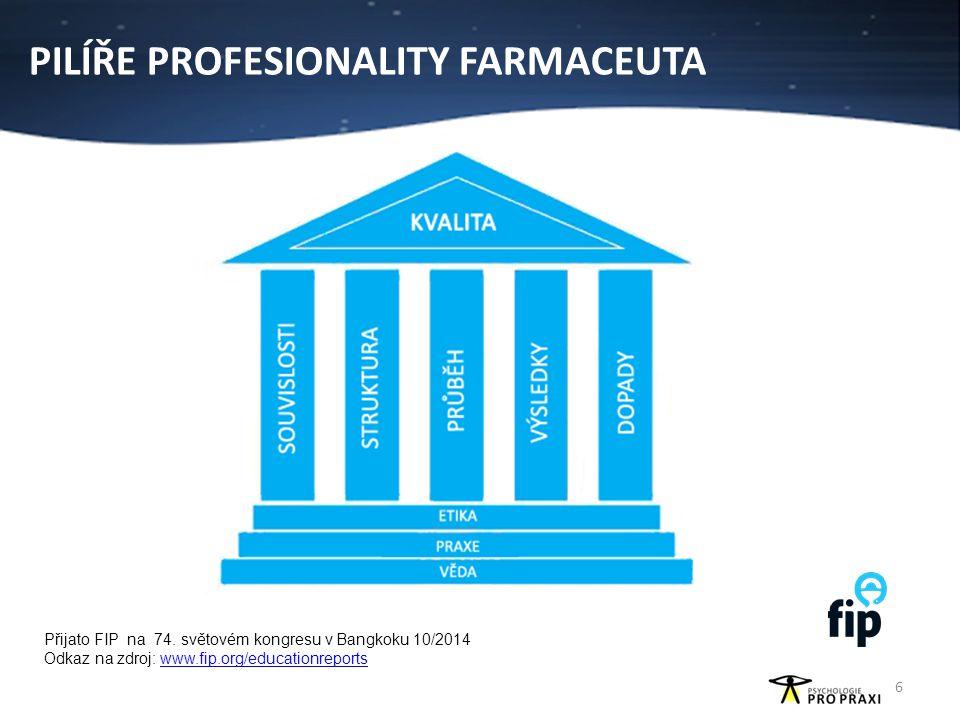 Pilíře profesionality farmaceuta