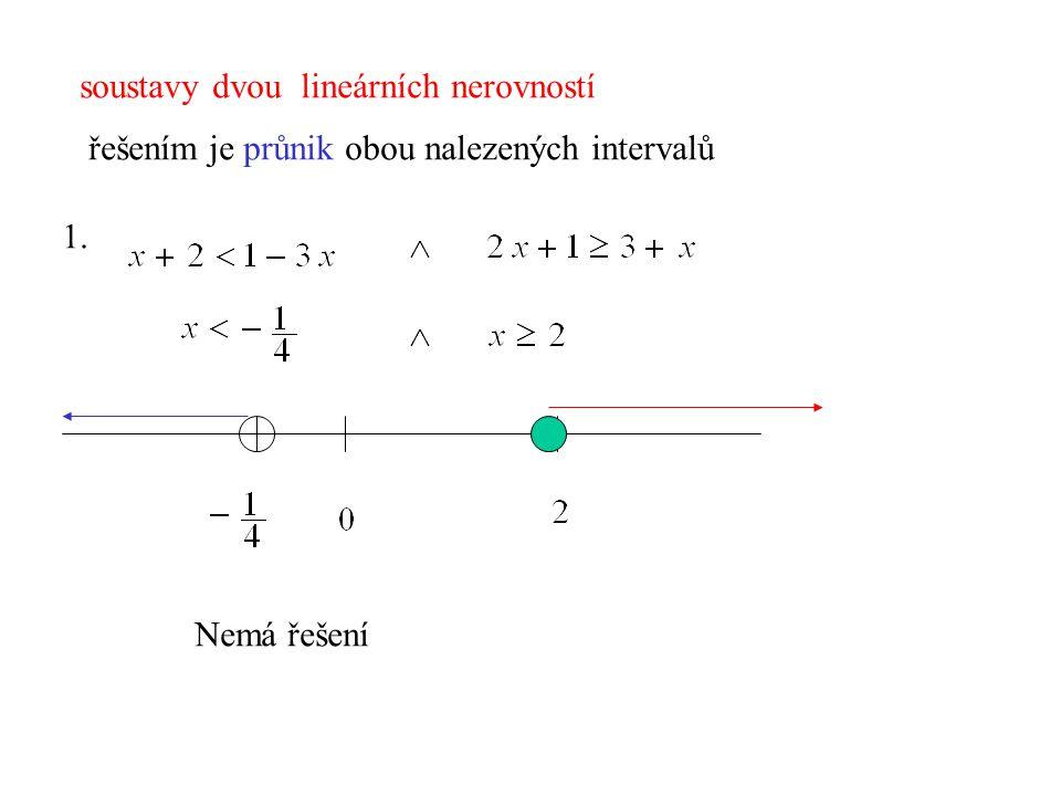 soustavy dvou lineárních nerovností