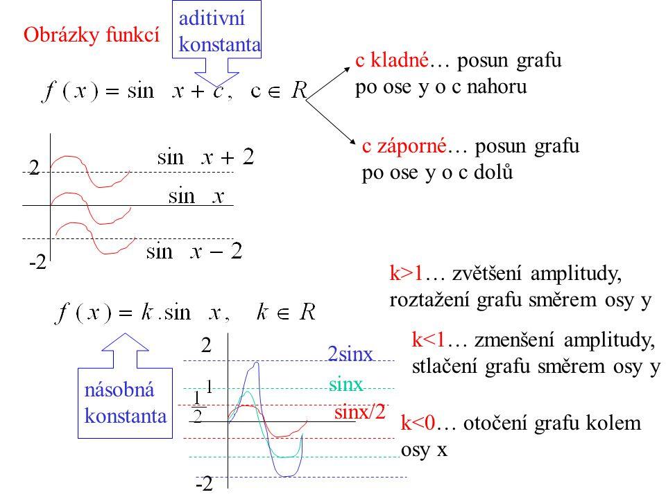 aditivní konstanta. Obrázky funkcí. c kladné… posun grafu. po ose y o c nahoru. c záporné… posun grafu.