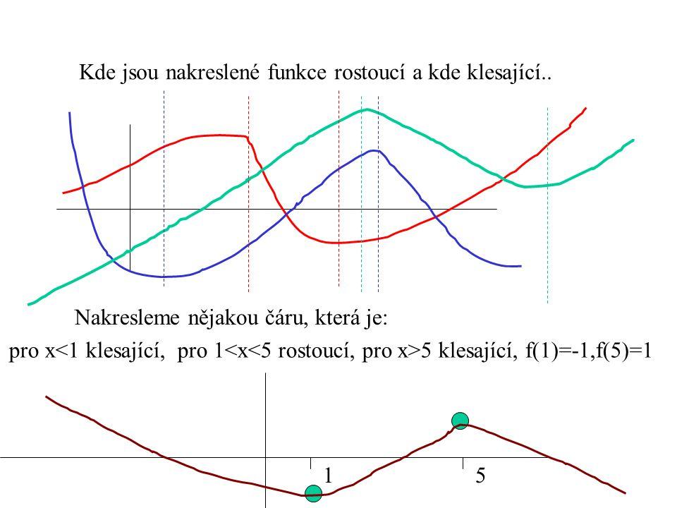 Kde jsou nakreslené funkce rostoucí a kde klesající..