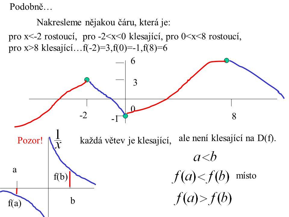 Podobně… Nakresleme nějakou čáru, která je: pro x<-2 rostoucí, pro -2<x<0 klesající, pro 0<x<8 rostoucí,