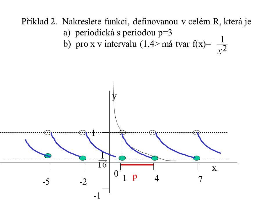 Příklad 2. Nakreslete funkci, definovanou v celém R, která je