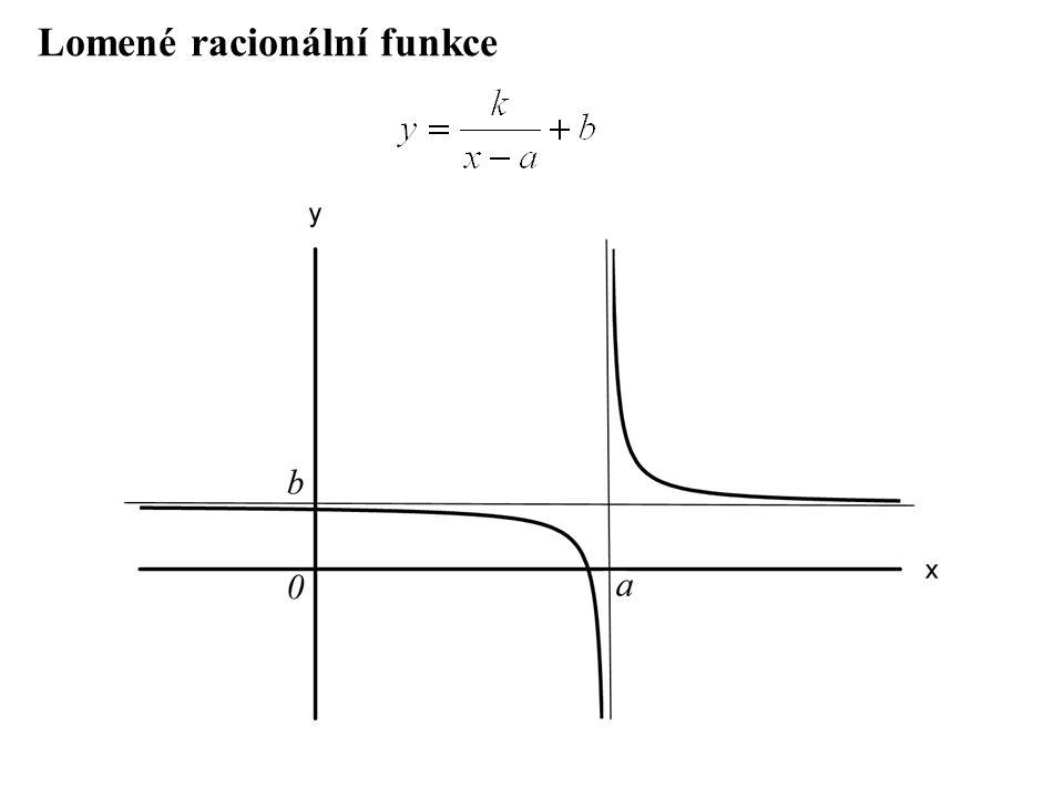 Lomené racionální funkce
