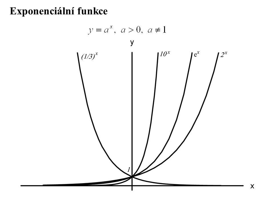 Exponenciální funkce