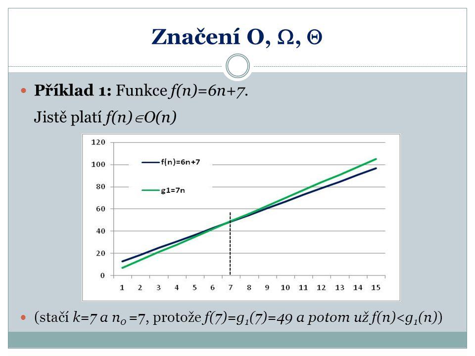 Značení O, ,  Příklad 1: Funkce f(n)=6n+7. Jistě platí f(n)O(n)