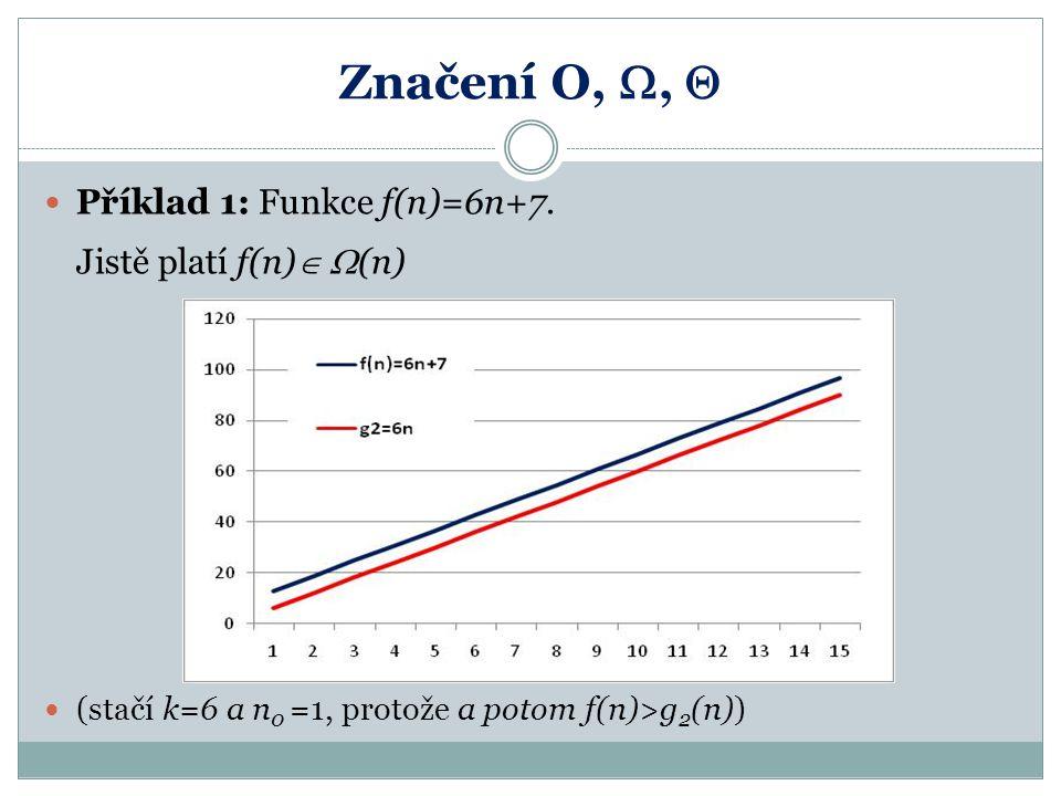 Značení O, ,  Příklad 1: Funkce f(n)=6n+7. Jistě platí f(n) (n)
