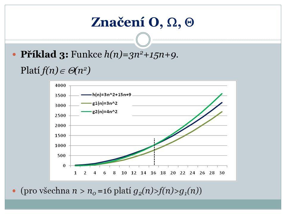 Značení O, ,  Příklad 3: Funkce h(n)=3n2+15n+9. Platí f(n) (n2)
