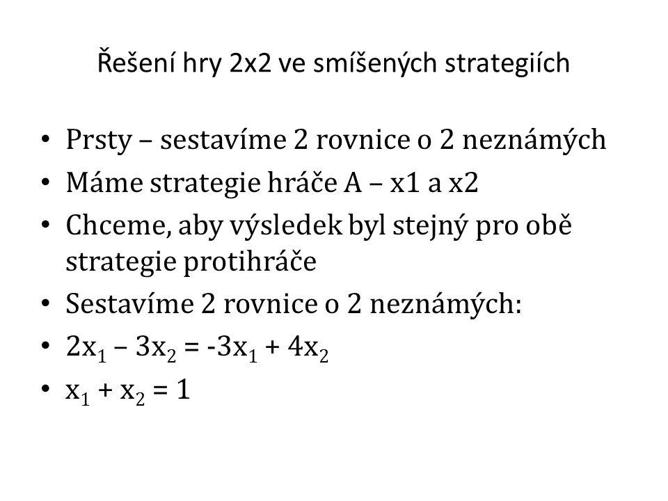 Řešení hry 2x2 ve smíšených strategiích