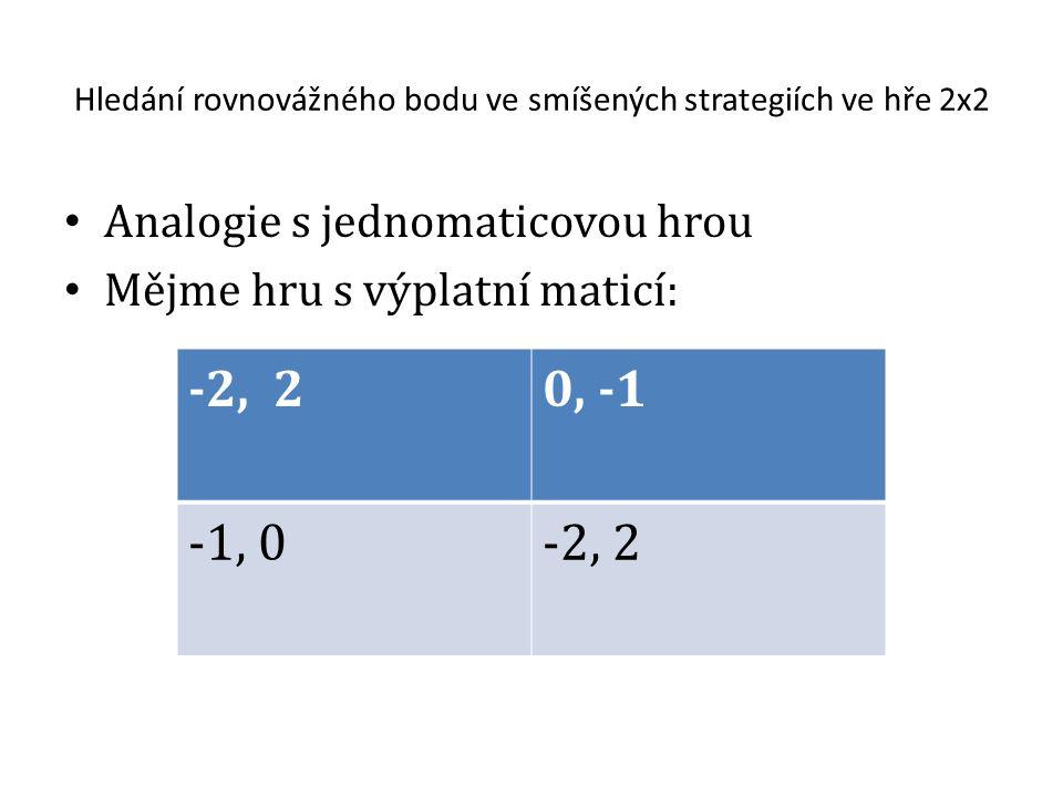 Hledání rovnovážného bodu ve smíšených strategiích ve hře 2x2