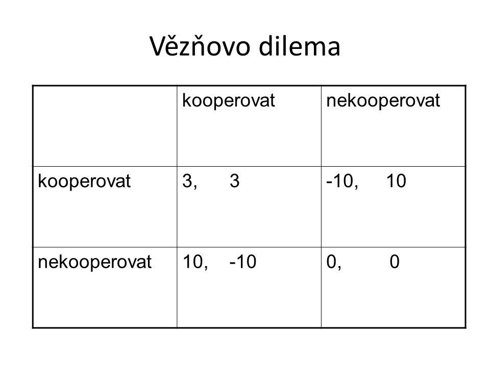 Vězňovo dilema kooperovat nekooperovat 3, 3 -10, 10 10, -10 0, 0