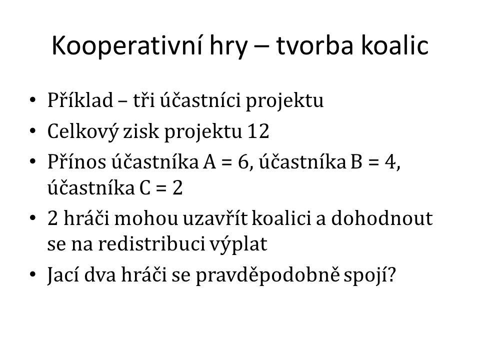 Kooperativní hry – tvorba koalic